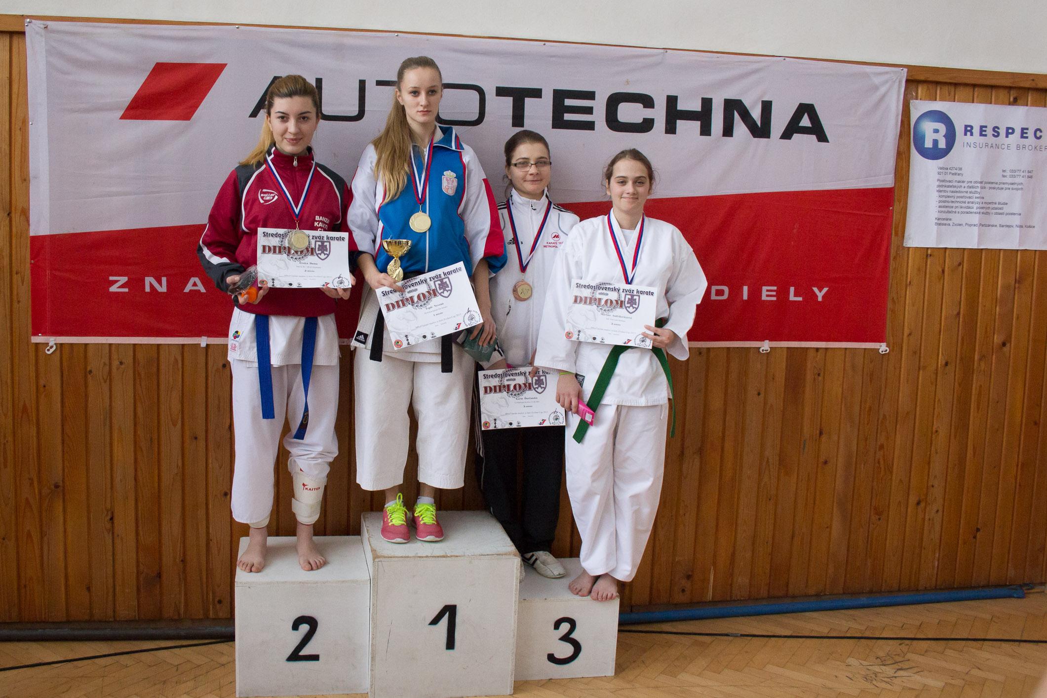 nevena-duma-durcanska-andrikoviczova