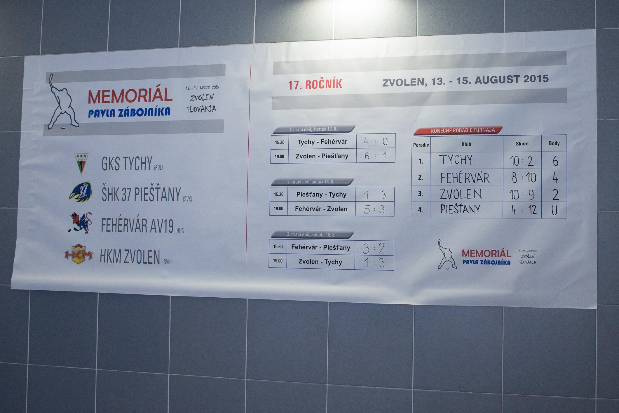 memorial-zabojnika-17-vysledky