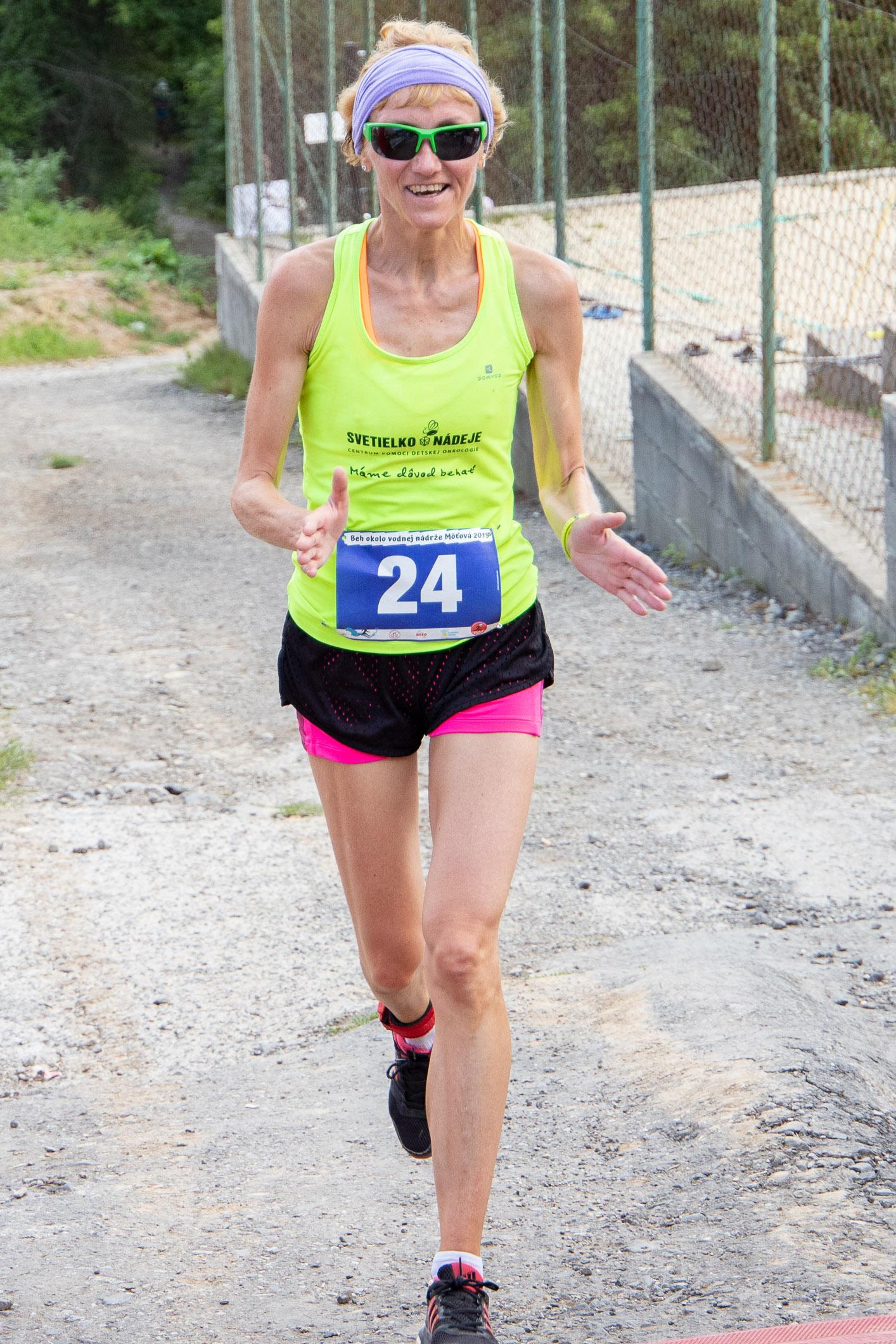 Iveta Furáková